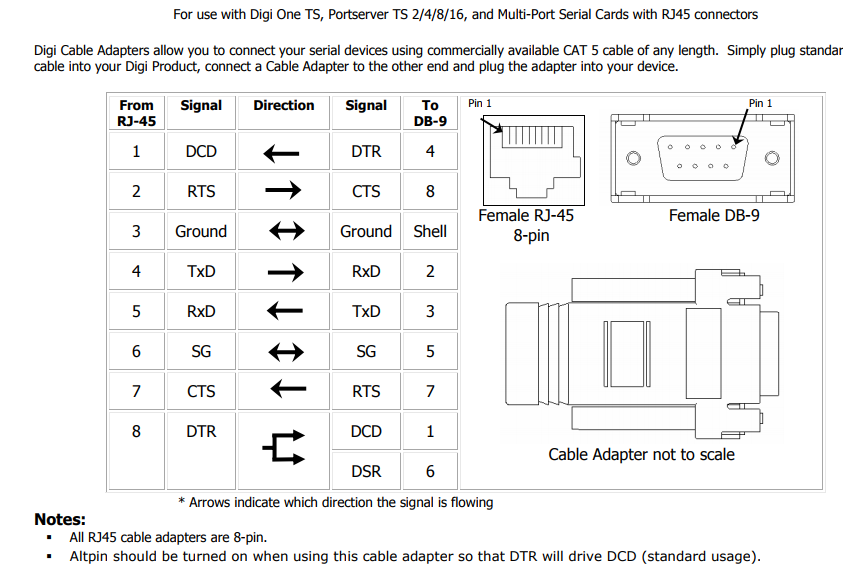 digi rj45 to db9 serial.PNG